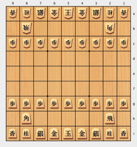 "MacShogi modified"" by User:Ph0kin, User:Ihardlythinkso - Wikipedia File:MacShogi.jpg, then modified. Via Wikipedia"